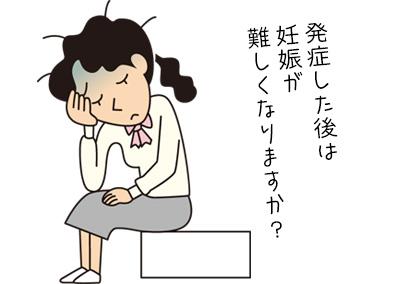 潰瘍性大腸炎を発症した後は妊娠が難しくなりますか?